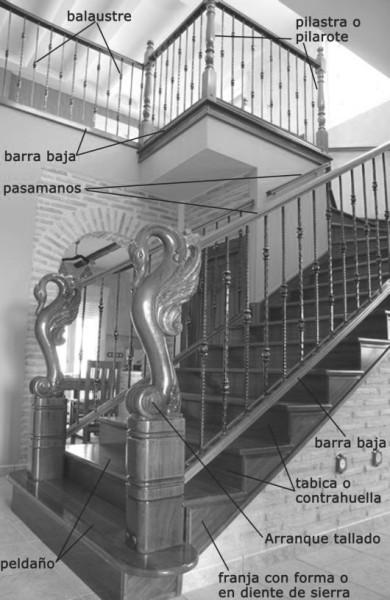 Terminologia en escaleras de madera